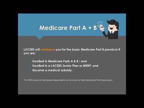 Medicare Enrollment Required at Age 65