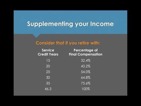Supplementing Your Retirement