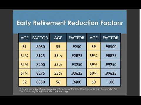 Membership, Tier and Retirement Eligibility